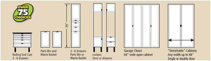 Garage Strategies Gladiator Premier Cabinets Garage
