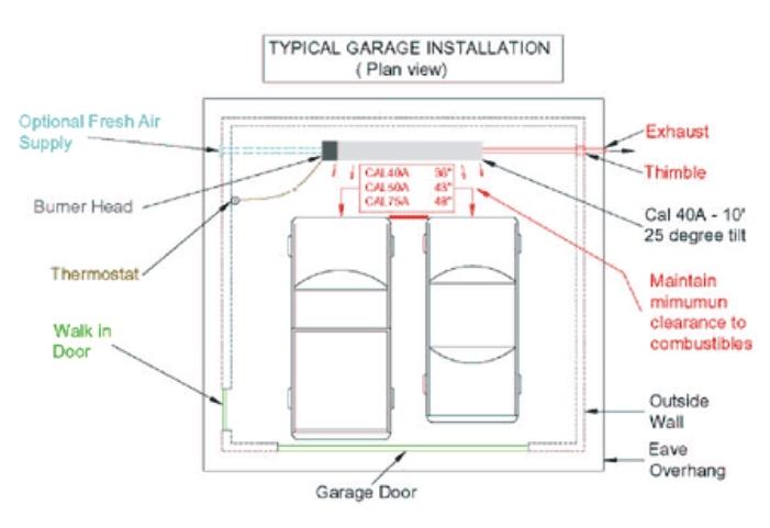 Wall Garage Heaters